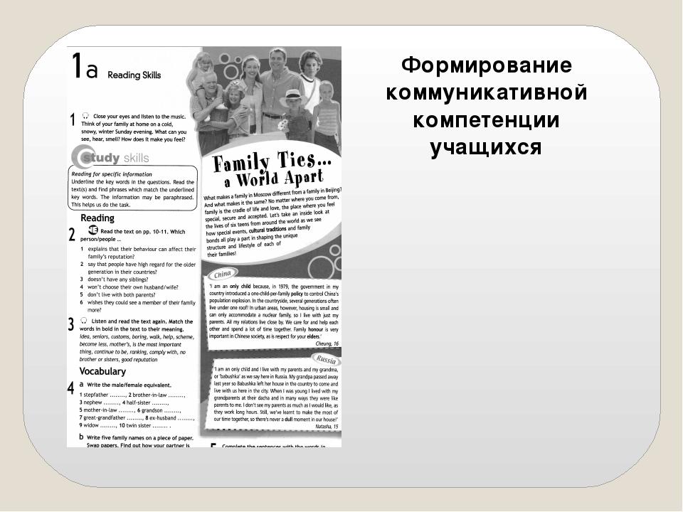 Формирование коммуникативной компетенции учащихся